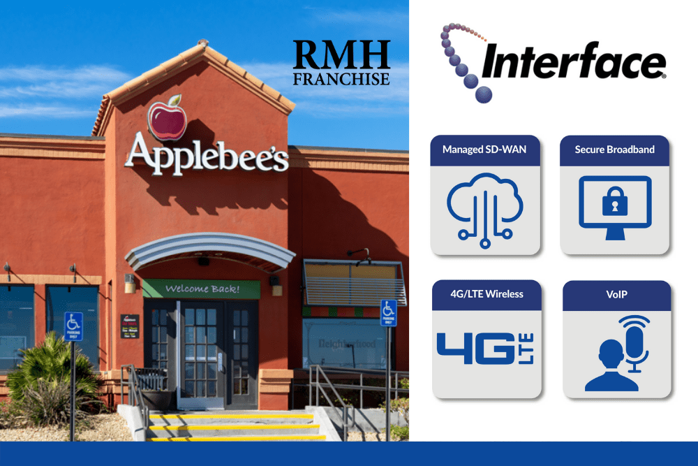 managed LAN services for RMH franchise